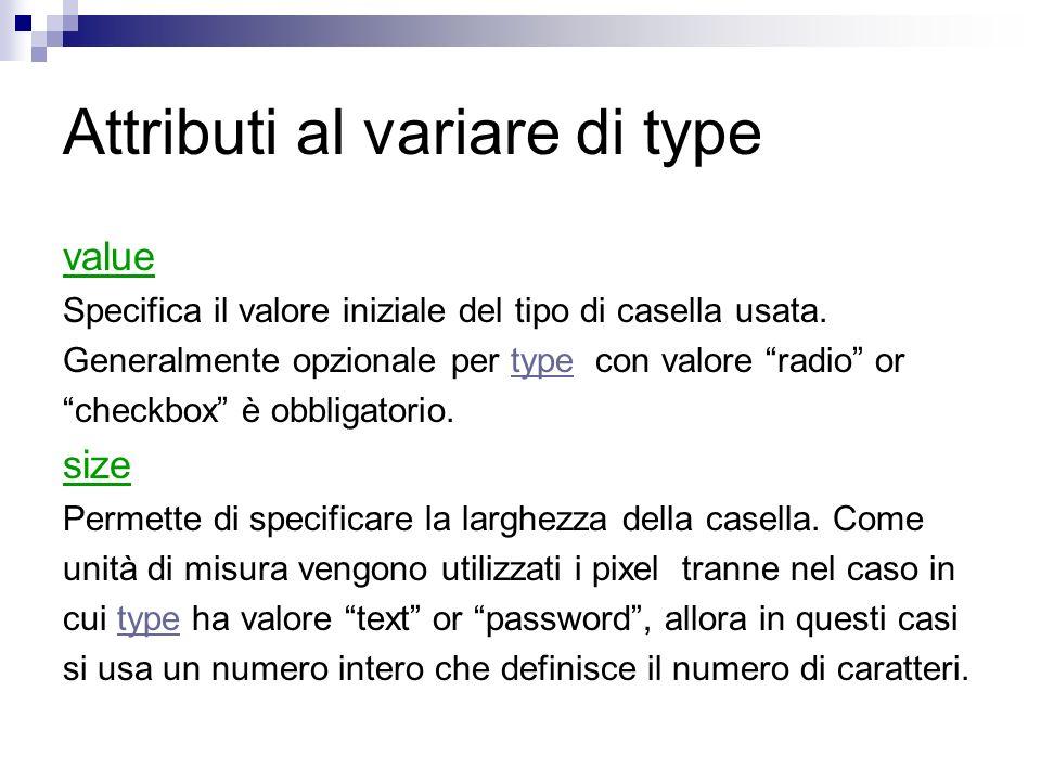 Attributi al variare di type value Specifica il valore iniziale del tipo di casella usata.