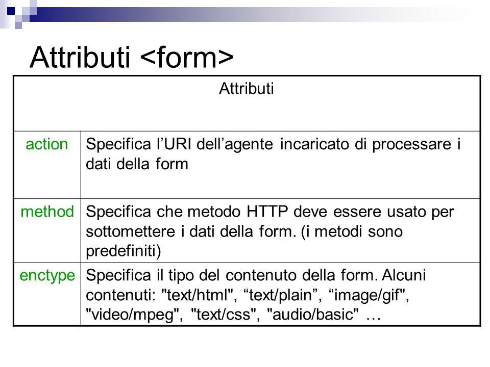 Lattributo action specifica lURI dellagente incaricato di processare i dati della form.