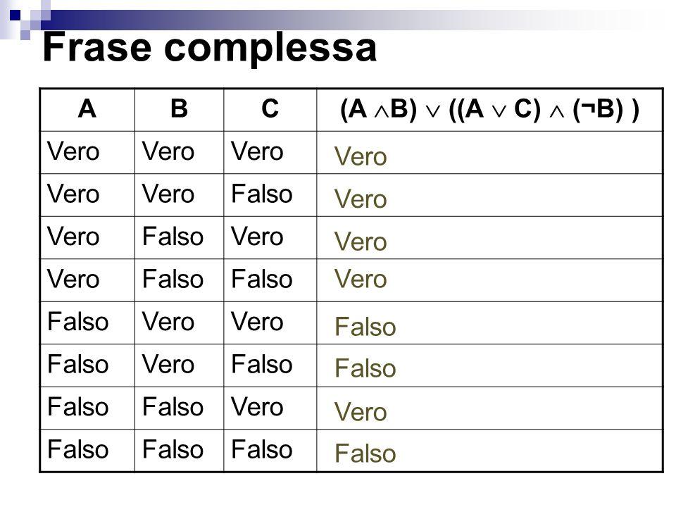 Frase complessa ABC (A B) ((A C) (¬B) ) Vero Falso VeroFalsoVero Falso Vero FalsoVeroFalso Vero Falso Vero Falso