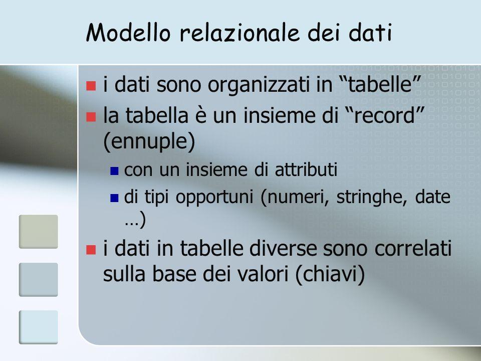 Modello relazionale dei dati i dati sono organizzati in tabelle la tabella è un insieme di record (ennuple) con un insieme di attributi di tipi opportuni (numeri, stringhe, date …) i dati in tabelle diverse sono correlati sulla base dei valori (chiavi)