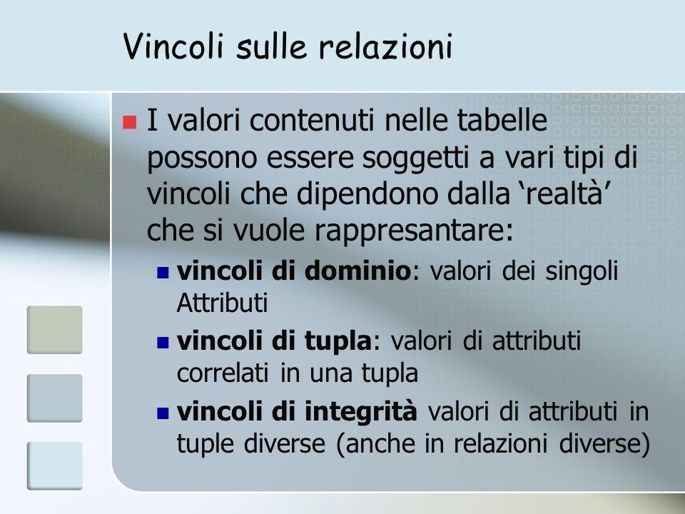 Vincoli sulle relazioni I valori contenuti nelle tabelle possono essere soggetti a vari tipi di vincoli che dipendono dalla realtà che si vuole rappresantare: vincoli di dominio: valori dei singoli Attributi vincoli di tupla: valori di attributi correlati in una tupla vincoli di integrità valori di attributi in tuple diverse (anche in relazioni diverse)