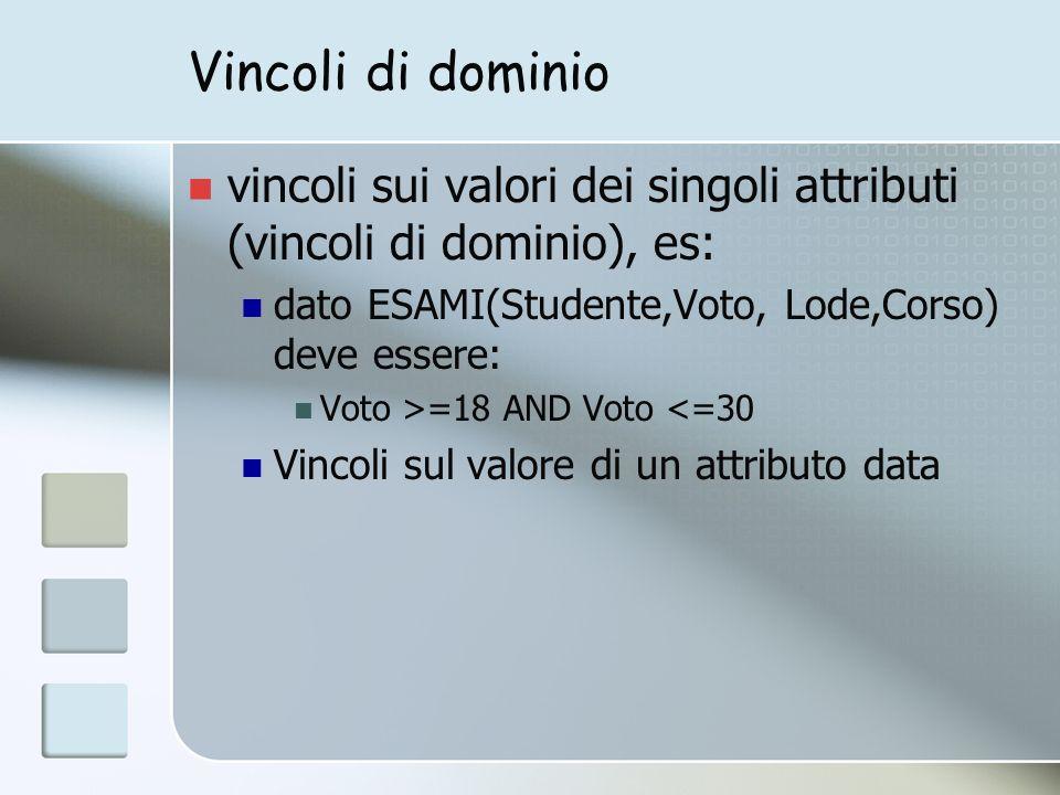 Vincoli di dominio vincoli sui valori dei singoli attributi (vincoli di dominio), es: dato ESAMI(Studente,Voto, Lode,Corso) deve essere: Voto >=18 AND Voto <=30 Vincoli sul valore di un attributo data