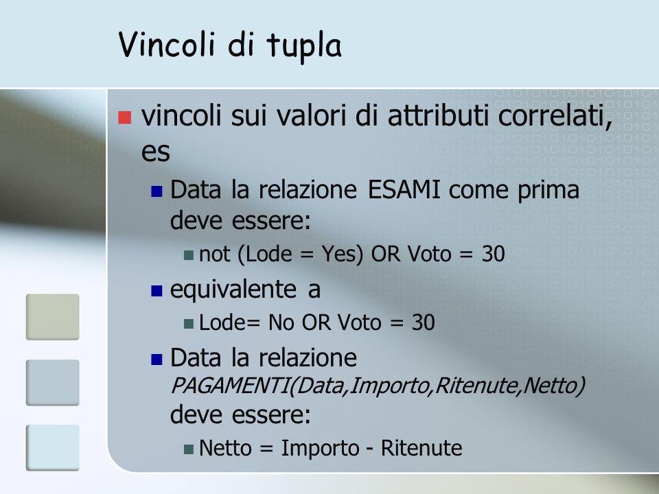 Vincoli di tupla vincoli sui valori di attributi correlati, es Data la relazione ESAMI come prima deve essere: not (Lode = Yes) OR Voto = 30 equivalente a Lode= No OR Voto = 30 Data la relazione PAGAMENTI(Data,Importo,Ritenute,Netto) deve essere: Netto = Importo - Ritenute
