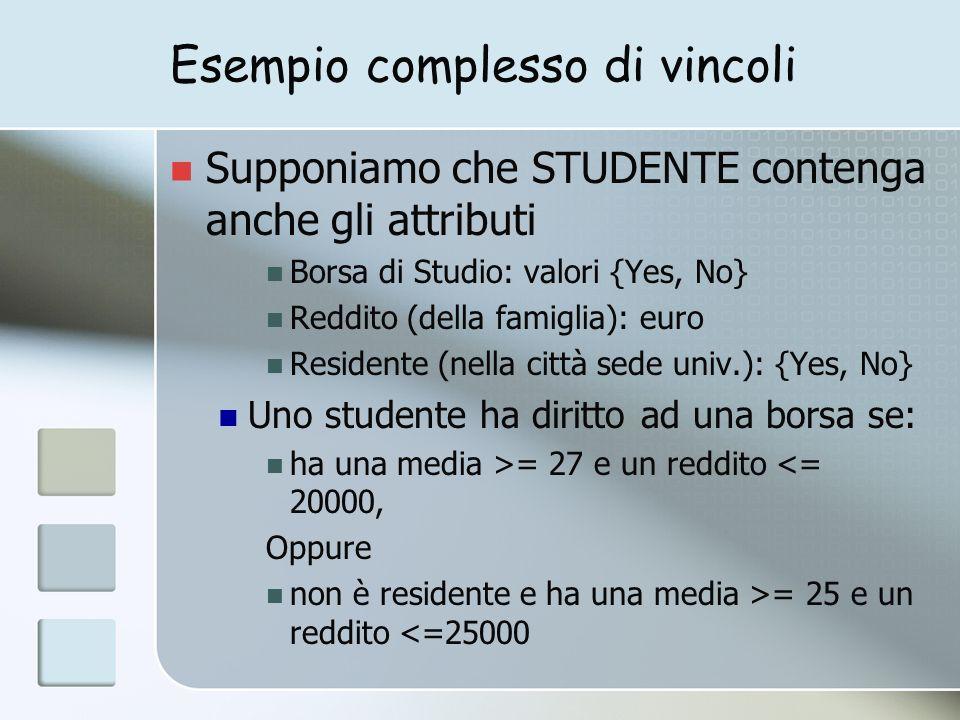 Esempio complesso di vincoli Supponiamo che STUDENTE contenga anche gli attributi Borsa di Studio: valori {Yes, No} Reddito (della famiglia): euro Residente (nella città sede univ.): {Yes, No} Uno studente ha diritto ad una borsa se: ha una media >= 27 e un reddito <= 20000, Oppure non è residente e ha una media >= 25 e un reddito <=25000