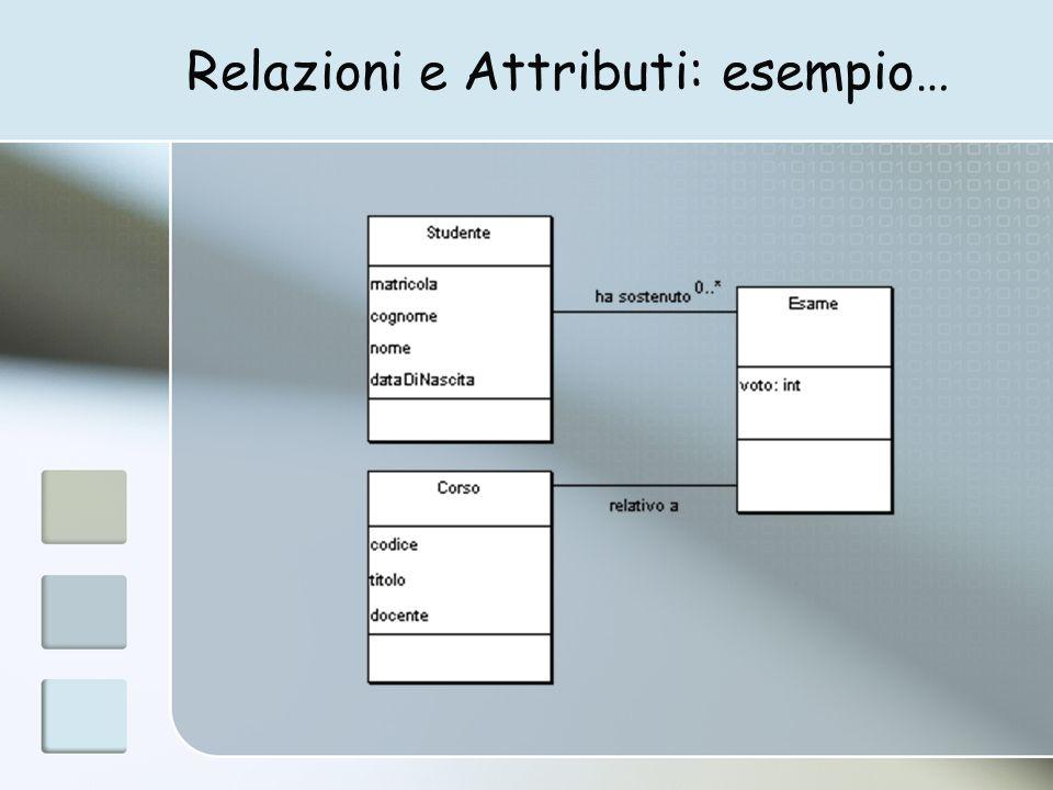 Relazioni e Attributi: esempio…