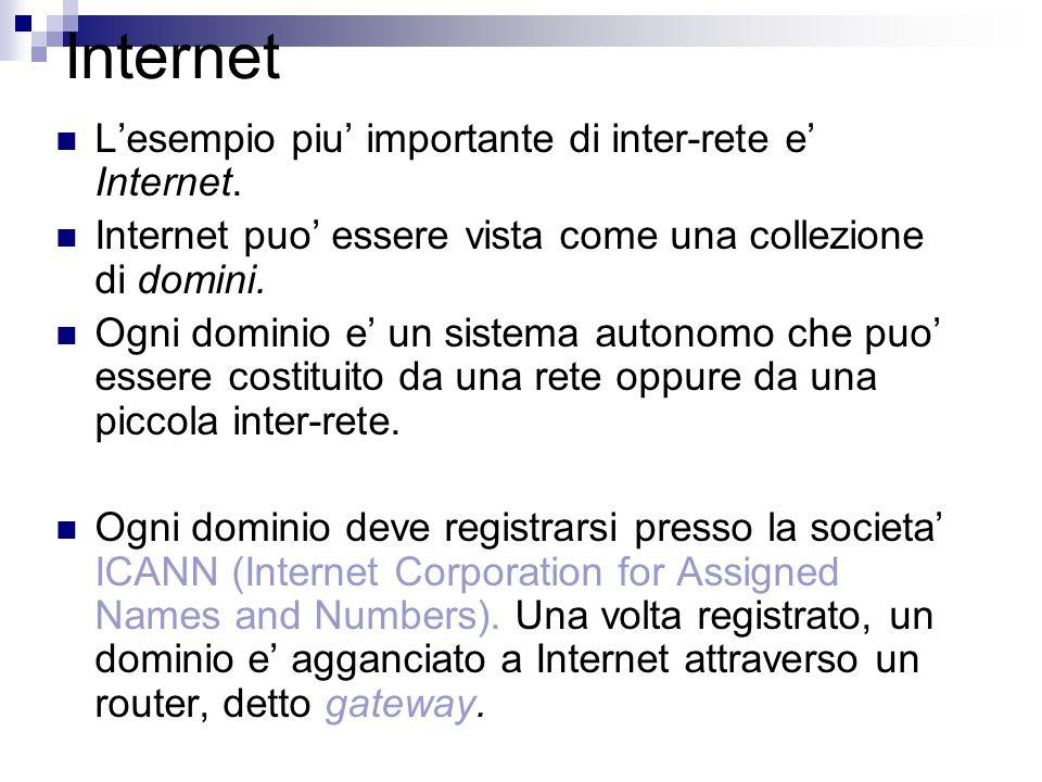 Internet Lesempio piu importante di inter-rete e Internet. Internet puo essere vista come una collezione di domini. Ogni dominio e un sistema autonomo