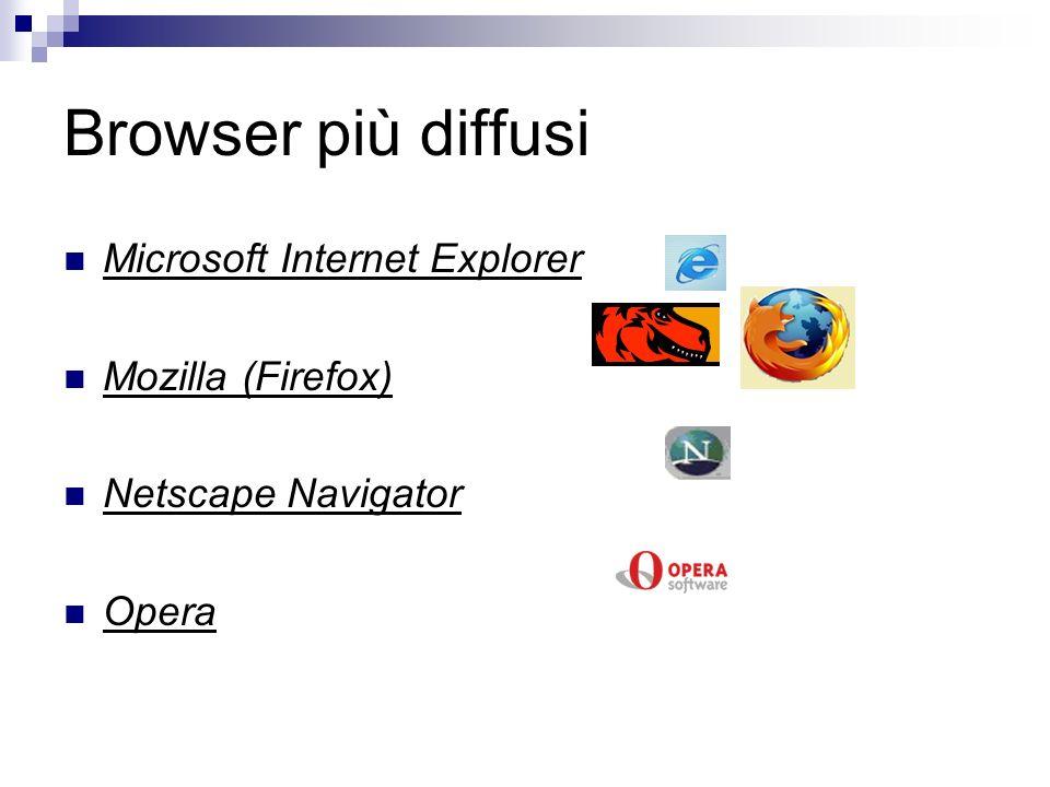Browser più diffusi Microsoft Internet Explorer Mozilla (Firefox) Netscape Navigator Opera
