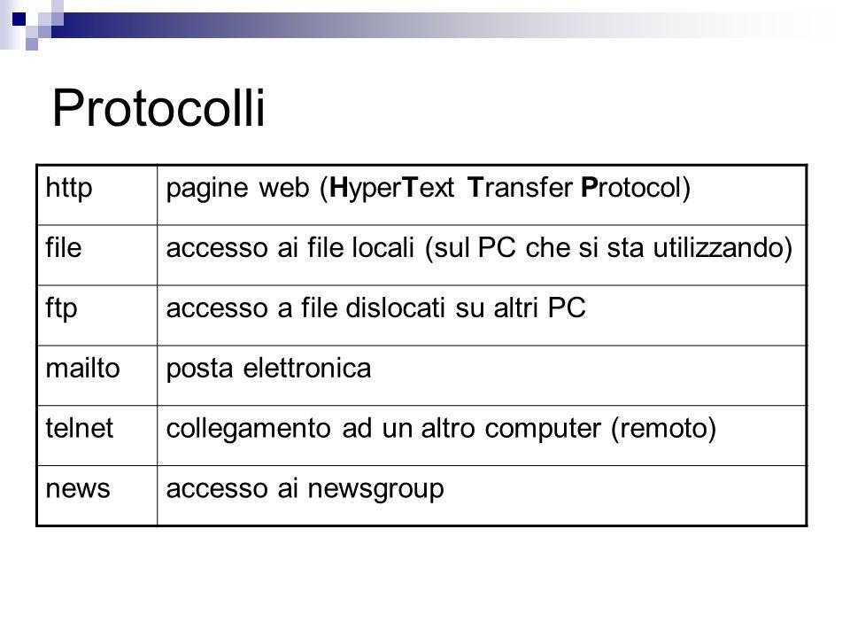 Protocolli httppagine web (HyperText Transfer Protocol) fileaccesso ai file locali (sul PC che si sta utilizzando) ftpaccesso a file dislocati su altri PC mailtoposta elettronica telnetcollegamento ad un altro computer (remoto) newsaccesso ai newsgroup