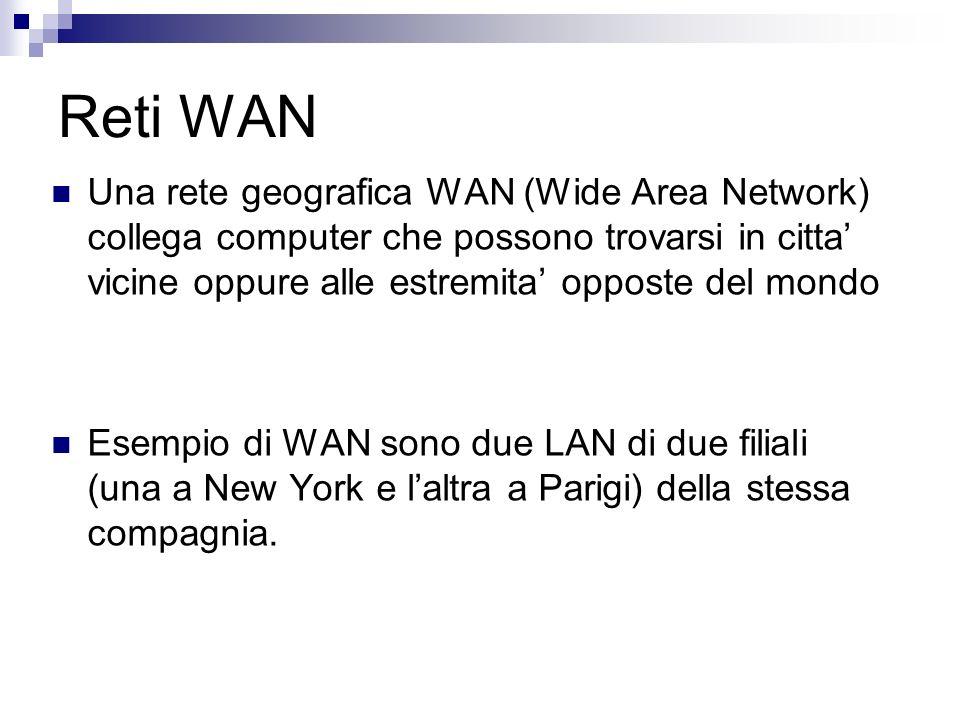 Reti WAN Una rete geografica WAN (Wide Area Network) collega computer che possono trovarsi in citta vicine oppure alle estremita opposte del mondo Esempio di WAN sono due LAN di due filiali (una a New York e laltra a Parigi) della stessa compagnia.