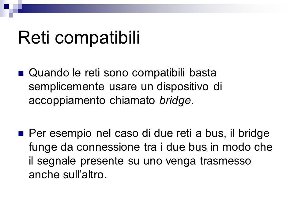 Reti compatibili Quando le reti sono compatibili basta semplicemente usare un dispositivo di accoppiamento chiamato bridge. Per esempio nel caso di du