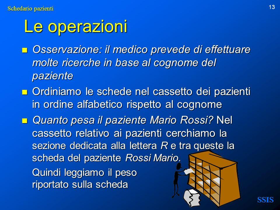13 Le operazioni Osservazione: il medico prevede di effettuare molte ricerche in base al cognome del paziente Osservazione: il medico prevede di effet