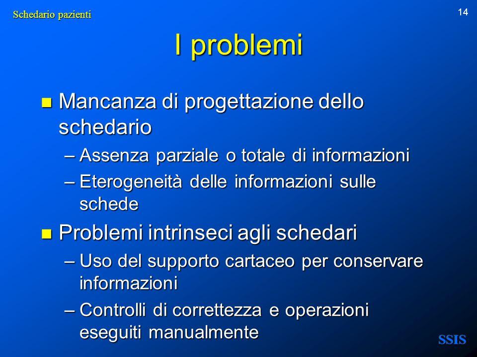 14 I problemi Mancanza di progettazione dello schedario Mancanza di progettazione dello schedario –Assenza parziale o totale di informazioni –Eterogen