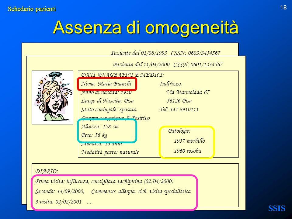 18 Assenza di omogeneità Paziente dal 01/08/1995 CSSN: 0603/3454567 DATI ANAGRAFICI E MEDICI: Nome: Maria Bianchi Indirizzo: Anno di nascita: 1950 Via