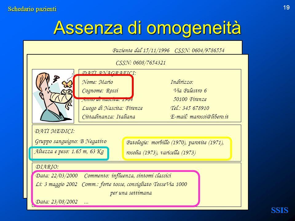 19 Paziente dal 15/11/1996 CSSN: 0604/9786554 Assenza di omogeneità DATI ANAGRAFICI: Nome: MarioIndirizzo: Cognome: Rossi Via Palestro 6 Anno di nasci