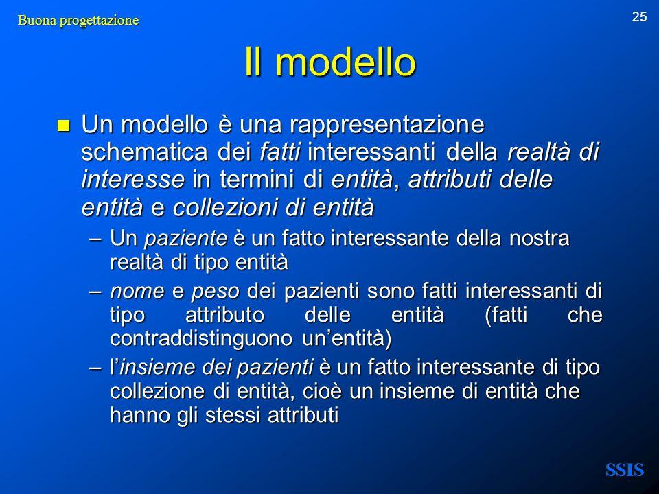 25 Il modello Un modello è una rappresentazione schematica dei fatti interessanti della realtà di interesse in termini di entità, attributi delle enti