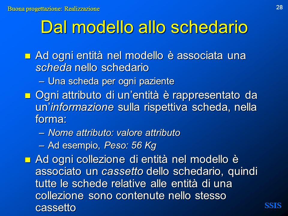 28 Dal modello allo schedario Ad ogni entità nel modello è associata una scheda nello schedario Ad ogni entità nel modello è associata una scheda nell