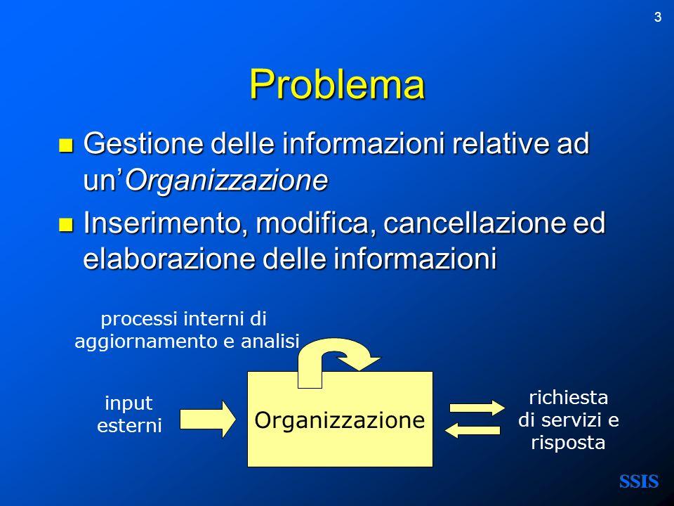 3 Problema Gestione delle informazioni relative ad unOrganizzazione Gestione delle informazioni relative ad unOrganizzazione Inserimento, modifica, ca
