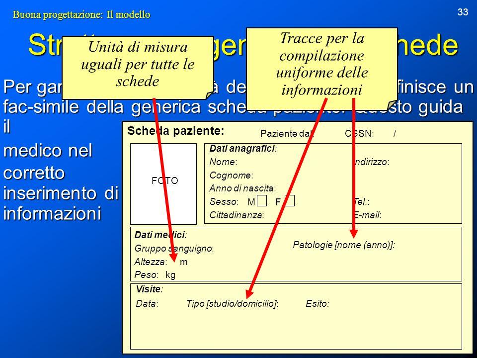 33 Struttura omogenea delle schede Buona progettazione: Il modello Dati medici: Gruppo sanguigno: Altezza: m Peso: kg Scheda paziente: Diario: Prima v