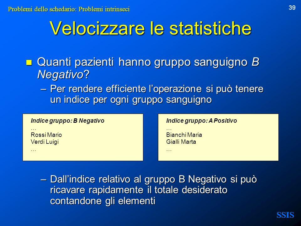 39 Velocizzare le statistiche Quanti pazienti hanno gruppo sanguigno B Negativo? Quanti pazienti hanno gruppo sanguigno B Negativo? –Per rendere effic