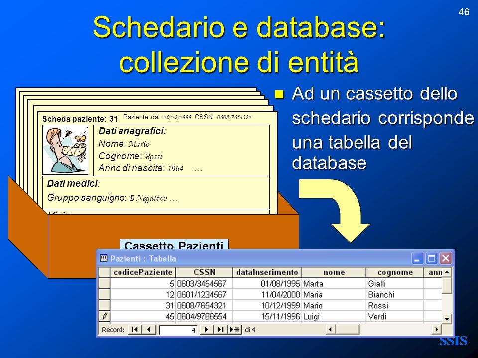 46 Schedario e database: collezione di entità Dati anagrafici: Nome: Mario Cognome: Rossi Anno di nascita: 1964 … Dati medici: Gruppo sanguigno: B Neg