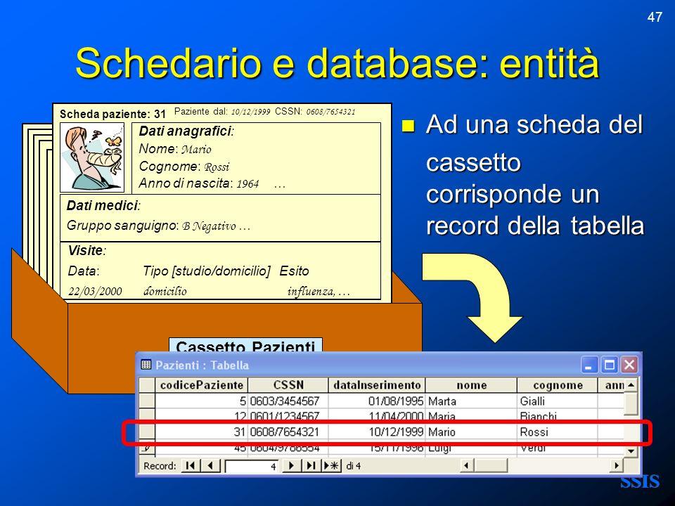 47 Schedario e database: entità Dati anagrafici: Nome: Mario Cognome: Rossi Anno di nascita: 1964 … Dati medici: Gruppo sanguigno: B Negativo … Scheda