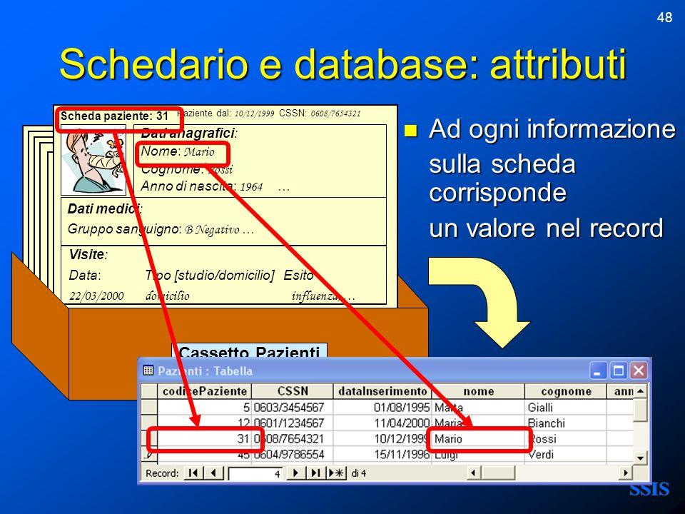 48 Schedario e database: attributi Ad ogni informazione Ad ogni informazione sulla scheda corrisponde un valore nel record Dati anagrafici: Nome: Mari