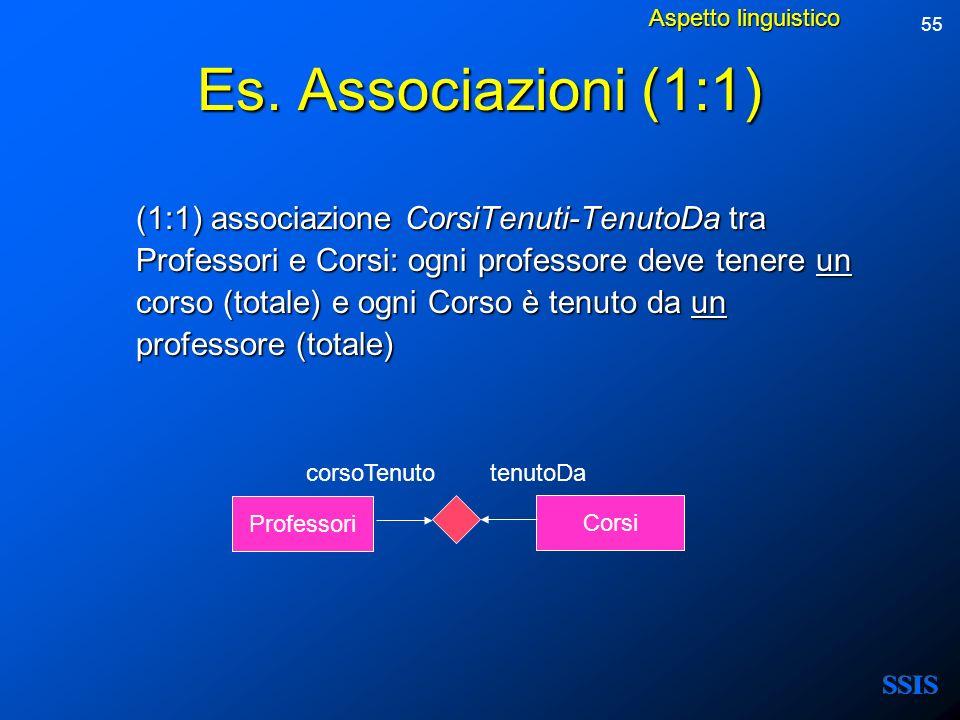 55 Es. Associazioni (1:1) (1:1) associazione CorsiTenuti-TenutoDa tra Professori e Corsi: ogni professore deve tenere un corso (totale) e ogni Corso è
