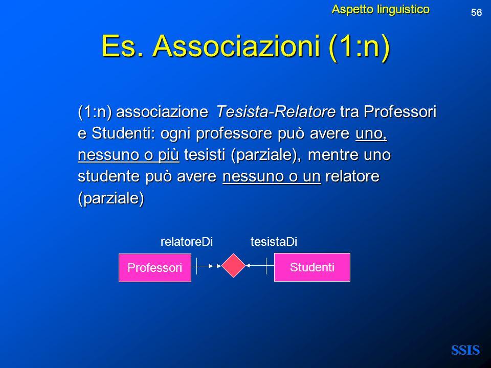 56 Es. Associazioni (1:n) (1:n) associazione Tesista-Relatore tra Professori e Studenti: ogni professore può avere uno, nessuno o più tesisti (parzial