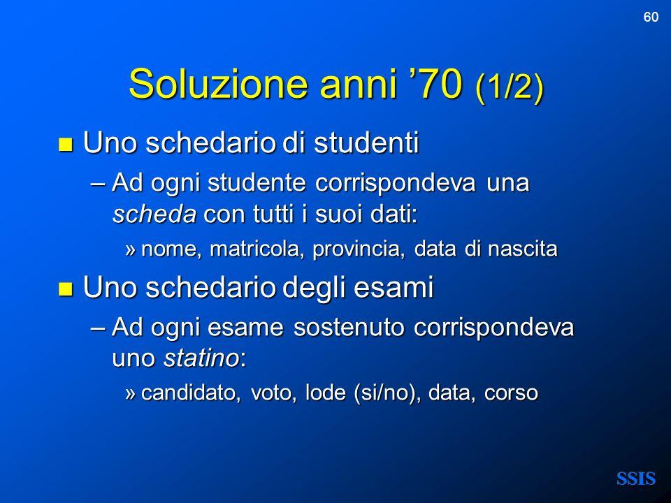 60 Soluzione anni 70 (1/2) Uno schedario di studenti Uno schedario di studenti –Ad ogni studente corrispondeva una scheda con tutti i suoi dati: »nome