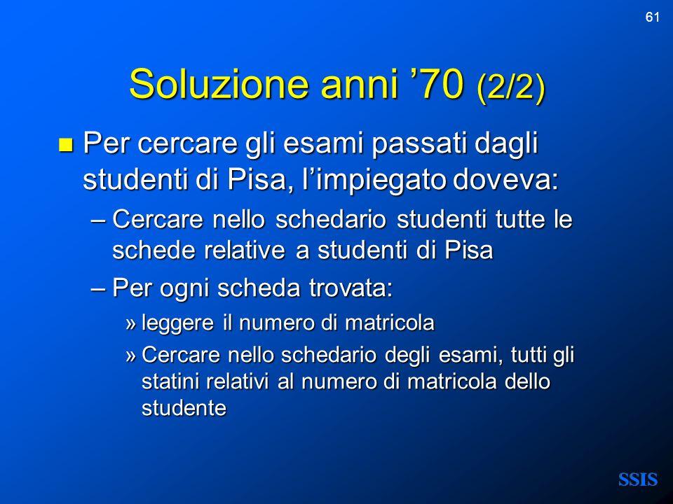 61 Soluzione anni 70 (2/2) Per cercare gli esami passati dagli studenti di Pisa, limpiegato doveva: Per cercare gli esami passati dagli studenti di Pi