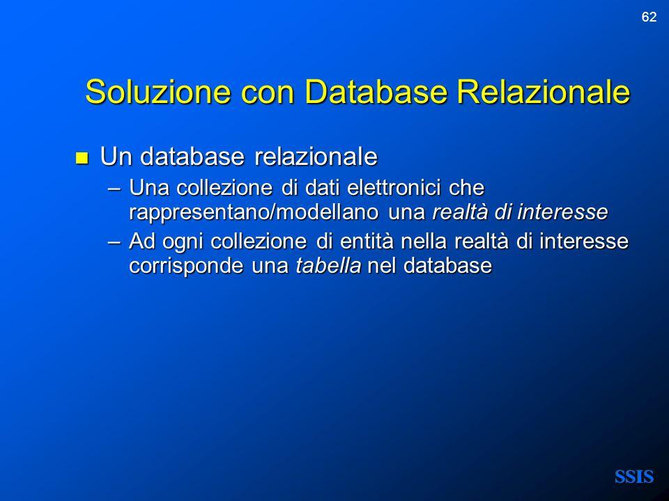 62 Soluzione con Database Relazionale Un database relazionale Un database relazionale –Una collezione di dati elettronici che rappresentano/modellano