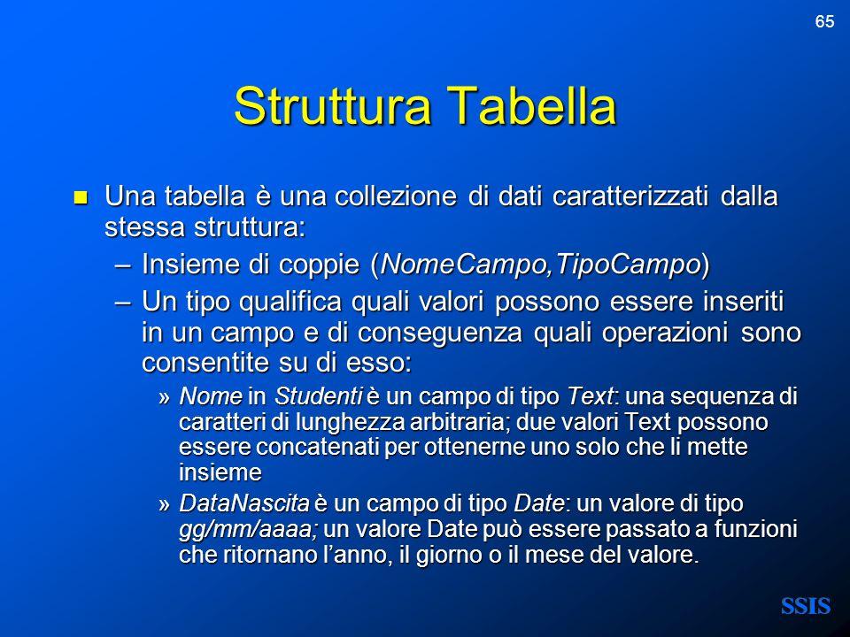65 Struttura Tabella Una tabella è una collezione di dati caratterizzati dalla stessa struttura: Una tabella è una collezione di dati caratterizzati d