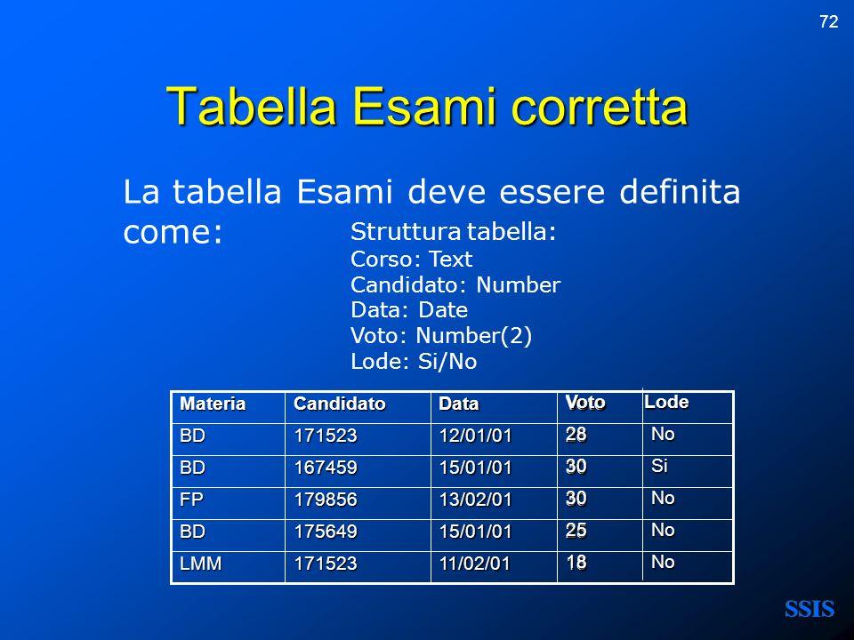 72 Tabella Esami corretta Struttura tabella: Corso: Text Candidato: Number Data: Date Voto: Number(2) Lode: Si/No La tabella Esami deve essere definit