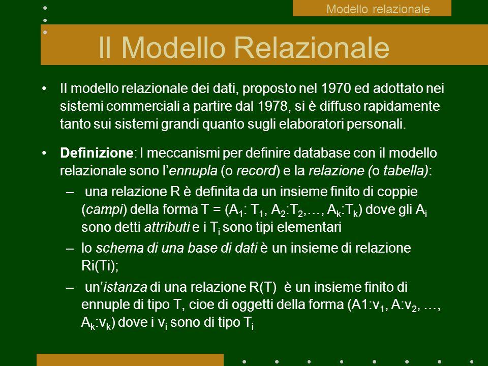 Il Modello Relazionale Il modello relazionale dei dati, proposto nel 1970 ed adottato nei sistemi commerciali a partire dal 1978, si è diffuso rapidam