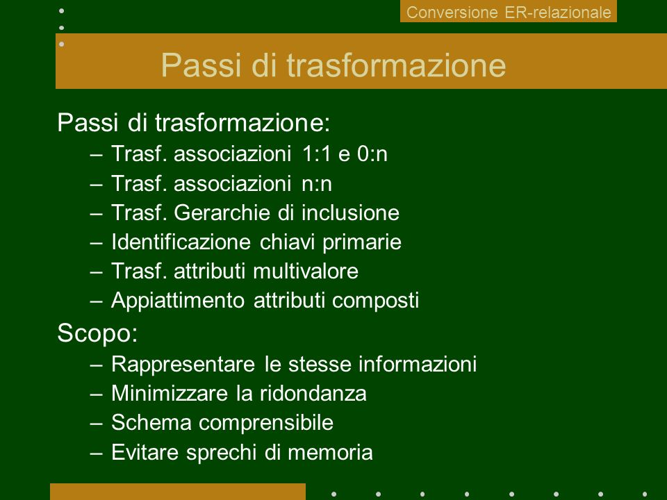 Passi di trasformazione Passi di trasformazione: –Trasf. associazioni 1:1 e 0:n –Trasf. associazioni n:n –Trasf. Gerarchie di inclusione –Identificazi