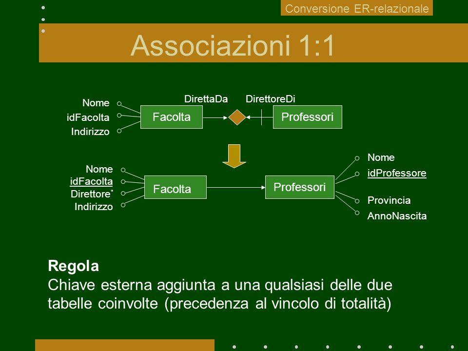 Associazioni 1:1 ProfessoriFacolta Professori Facolta Conversione ER-relazionale Regola Chiave esterna aggiunta a una qualsiasi delle due tabelle coin
