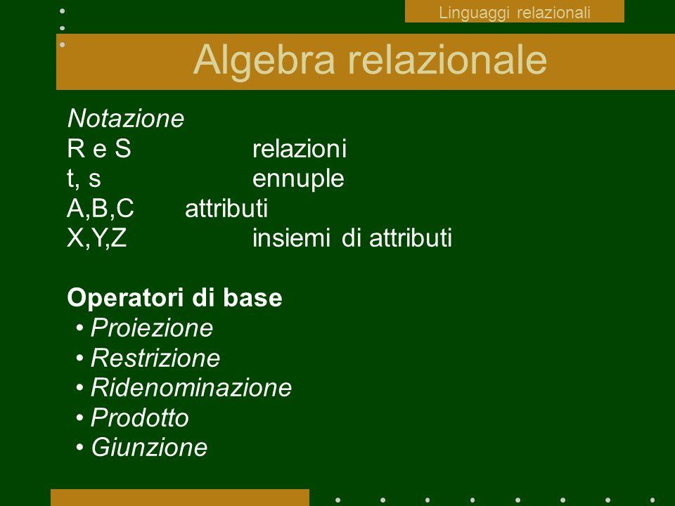 Algebra relazionale Notazione R e S relazioni t, s ennuple A,B,C attributi X,Y,Zinsiemi di attributi Operatori di base Proiezione Restrizione Ridenomi