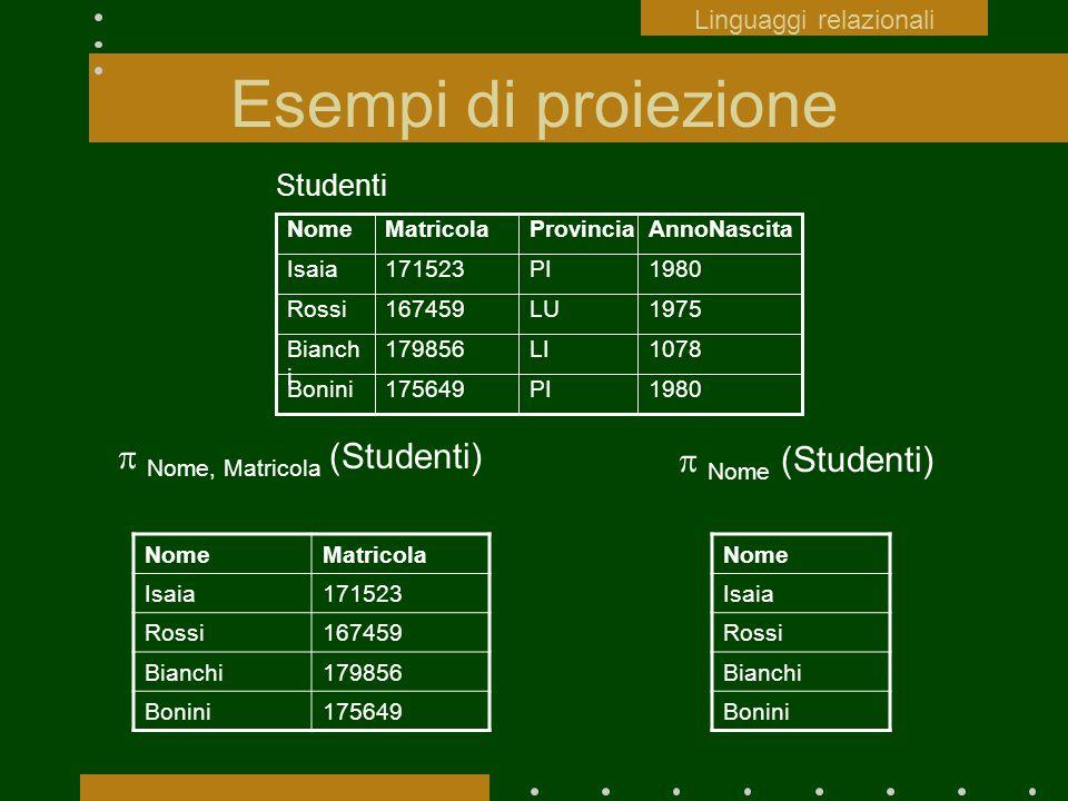 Esempi di proiezione Nome, Matricola (Studenti) 1980PI175649Bonini 1078LI179856Bianch i 1975LU167459Rossi 1980PI171523Isaia AnnoNascitaProvinciaMatric