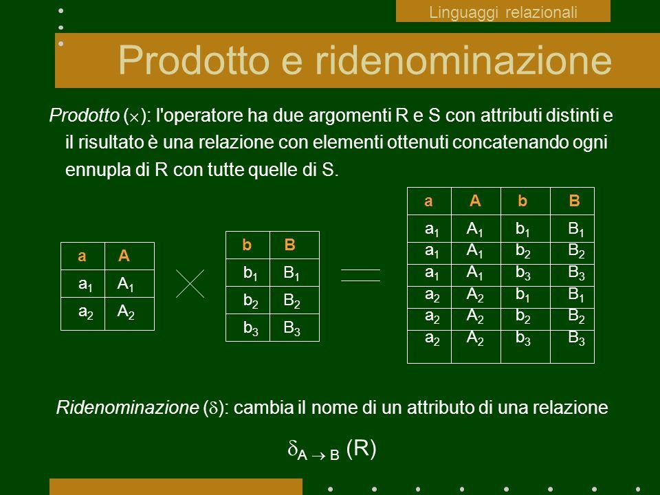 Prodotto e ridenominazione Prodotto ( ): l'operatore ha due argomenti R e S con attributi distinti e il risultato è una relazione con elementi ottenut