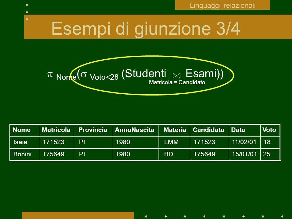 Esempi di giunzione 3/4 Linguaggi relazionali Matricola = Candidato Nome ( Voto<28 (Studenti Esami)) 2515/01/01175649BD1980PI175649Bonini 1811/02/0117