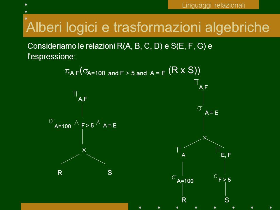 Alberi logici e trasformazioni algebriche Consideriamo le relazioni R(A, B, C, D) e S(E, F, G) e l'espressione: A,F ( A=100 and F > 5 and A = E (R x S