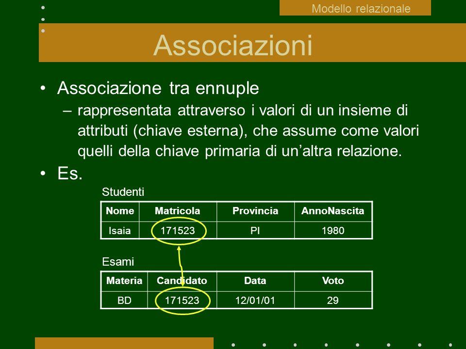 Associazioni Associazione tra ennuple –rappresentata attraverso i valori di un insieme di attributi (chiave esterna), che assume come valori quelli de