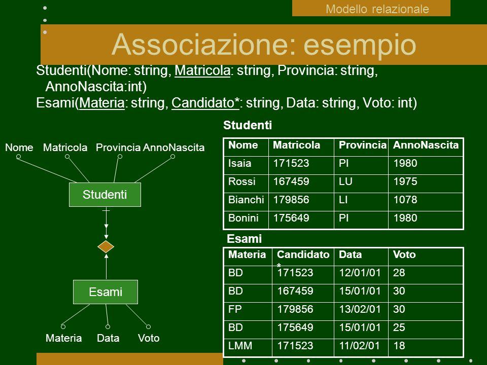 Associazione: esempio Studenti(Nome: string, Matricola: string, Provincia: string, AnnoNascita:int) Esami(Materia: string, Candidato*: string, Data: s