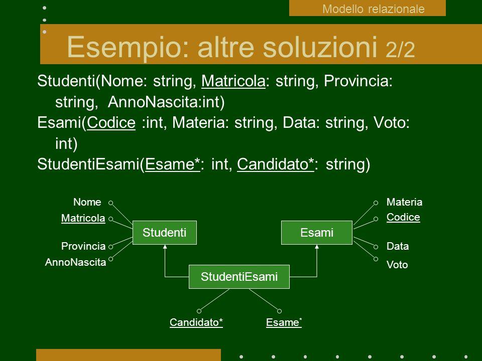 Esempio: altre soluzioni 2/2 Studenti(Nome: string, Matricola: string, Provincia: string, AnnoNascita:int) Esami(Codice :int, Materia: string, Data: s