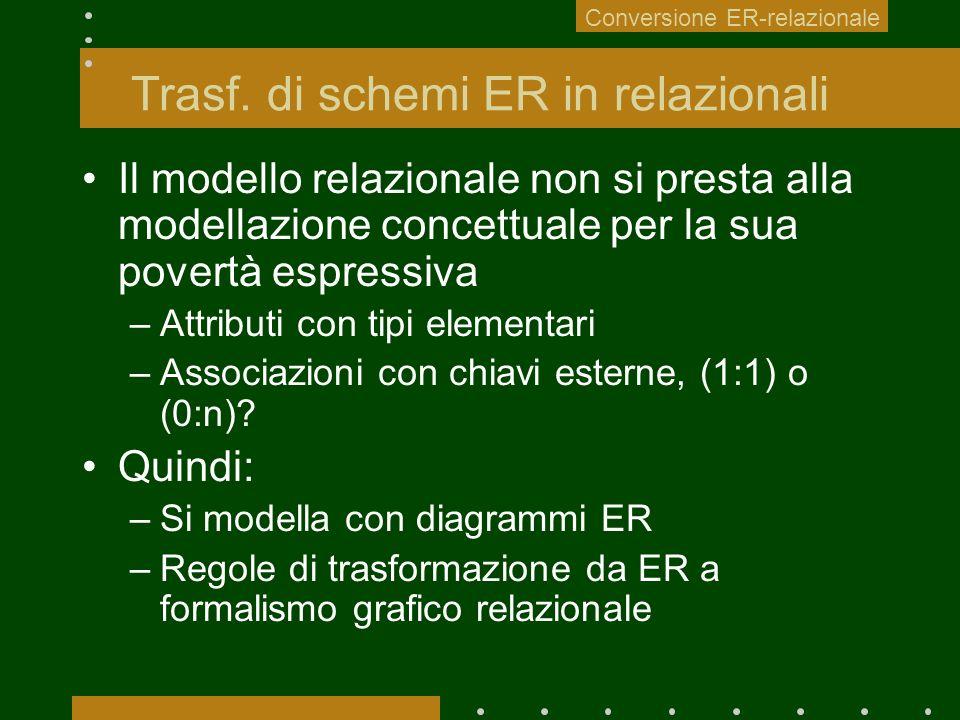 Trasf. di schemi ER in relazionali Il modello relazionale non si presta alla modellazione concettuale per la sua povertà espressiva –Attributi con tip