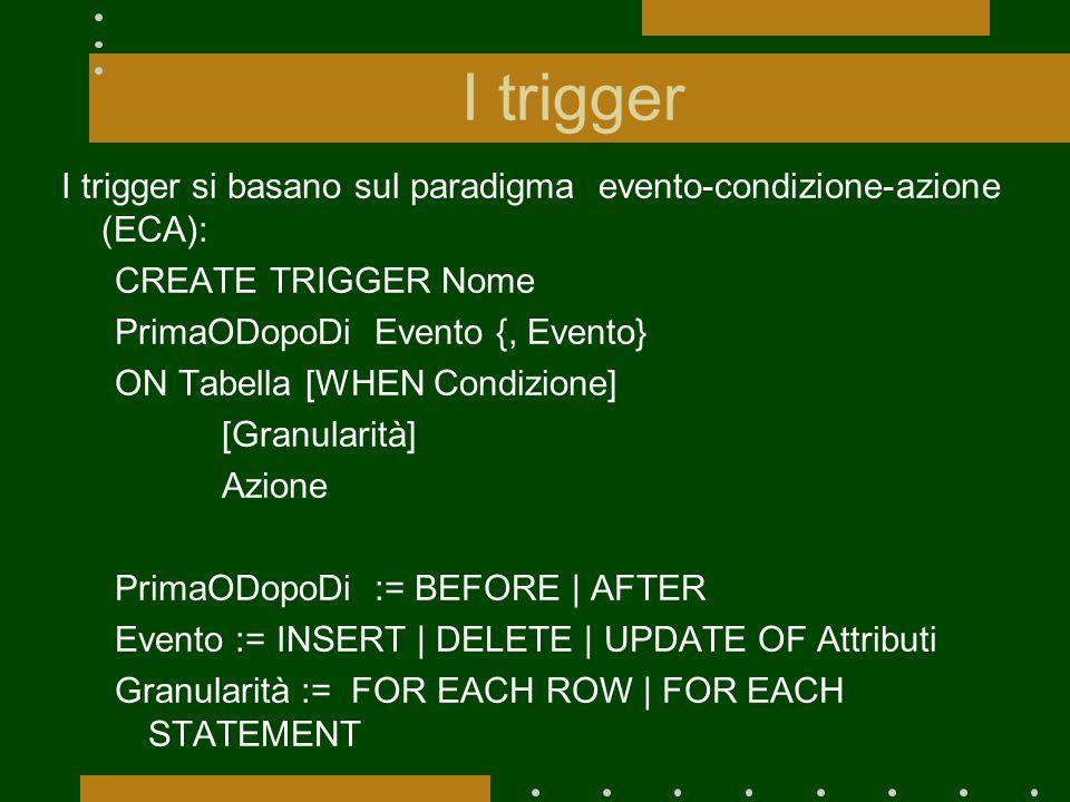 I trigger I trigger si basano sul paradigma evento-condizione-azione (ECA): CREATE TRIGGER Nome PrimaODopoDi Evento {, Evento} ON Tabella [WHEN Condizione] [Granularità] Azione PrimaODopoDi := BEFORE | AFTER Evento := INSERT | DELETE | UPDATE OF Attributi Granularità := FOR EACH ROW | FOR EACH STATEMENT