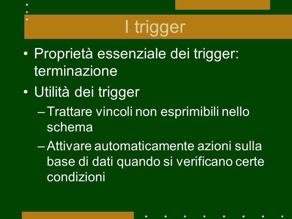 I trigger Proprietà essenziale dei trigger: terminazione Utilità dei trigger –Trattare vincoli non esprimibili nello schema –Attivare automaticamente azioni sulla base di dati quando si verificano certe condizioni