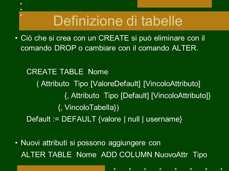 Definizione di tabelle Ciò che si crea con un CREATE si può eliminare con il comando DROP o cambiare con il comando ALTER.