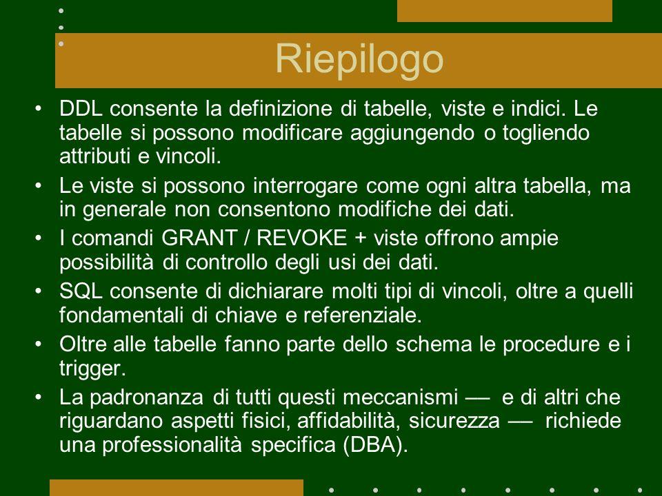 Riepilogo DDL consente la definizione di tabelle, viste e indici.