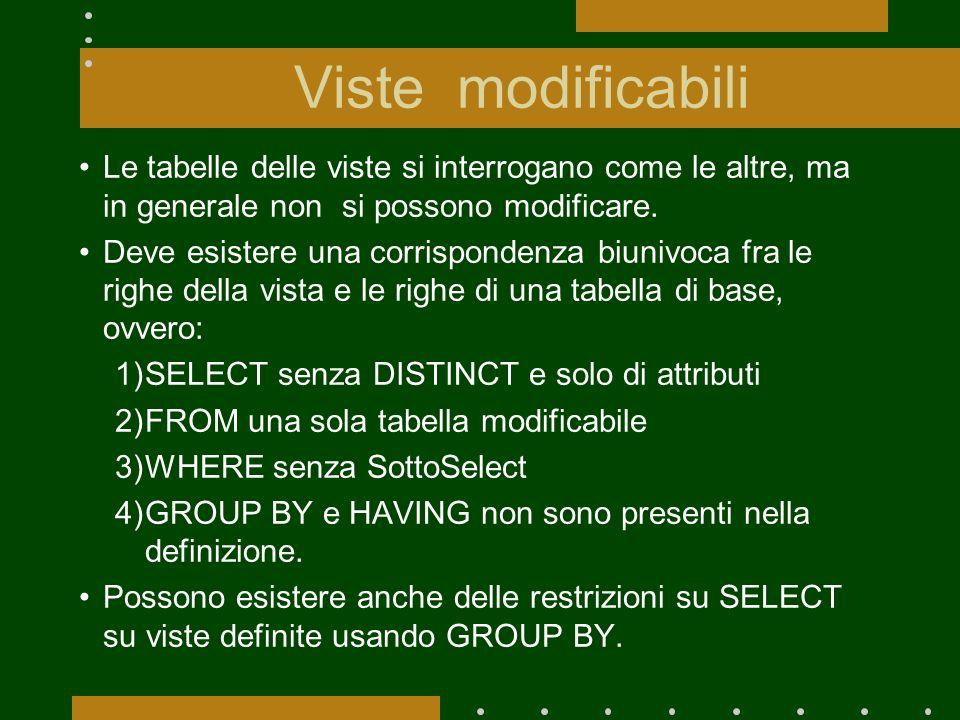 Viste modificabili Le tabelle delle viste si interrogano come le altre, ma in generale non si possono modificare.